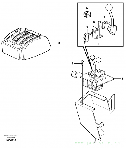 Servo valve with fitting parts