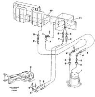 Servo hyraulics, travel brake, high speed travel